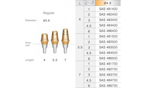 Regular Solid Abutments