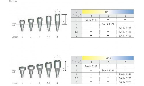 Narrow Healing Abutments